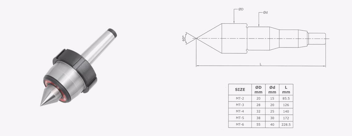 Cnc Hd R Model With Draw Off Nut Stub Point